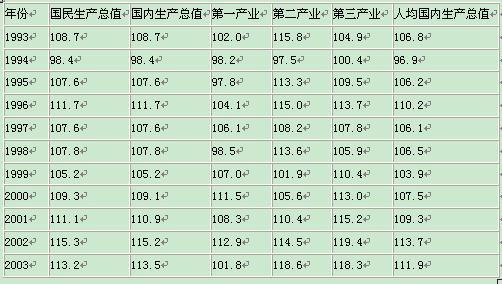 国家公务员准考�ym_备考2010国家公务员:常用估算方法(下)