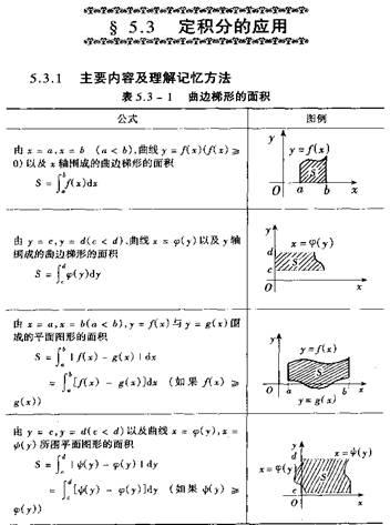 2012考研数学必备资料:高数结构图表(数三)18