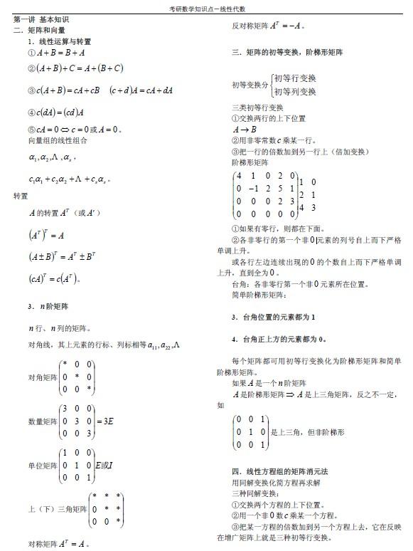 2012考研政治英语大纲_考研数学知识点总结-线性代数_考研_新东方在线