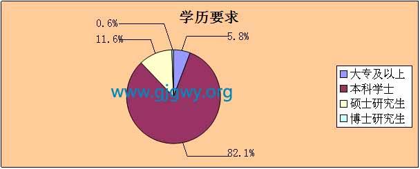 海南省国考_2013国考职位表(海南省职位表)