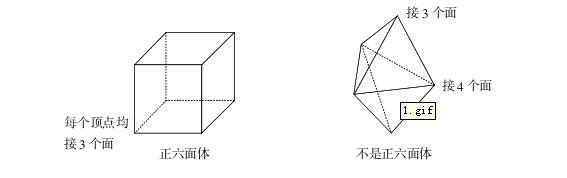 近几年,在国家公务员考试中经常涉及几何问题。在数学运算题型中,几何问题包含两种题型:平面几何问题和立体几何问题。为了便于分析和计算,多数立体几何问题需要转化到平面上进行求解,专家认为,关注和学习相关的平面几何知识是解决立体几何问题的基础。平面几何知识较为简单,易于掌握,而立体几何问题较为复杂,考生需要掌握更复杂的计算公式和一定的空间想象能力,难度较大。中公教育专家在此将解决此类题型的技巧方法一一详解如下: 一、 球、圆柱与锥体 平面图形通常要计算周长、面积,对立体图形则计算表面积、体积。