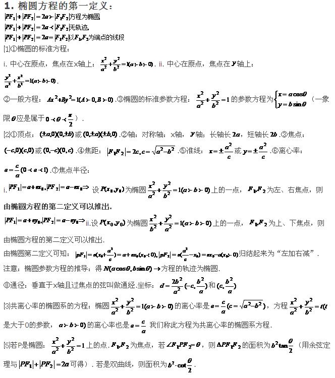 高考数学知识点解析:椭圆方程式