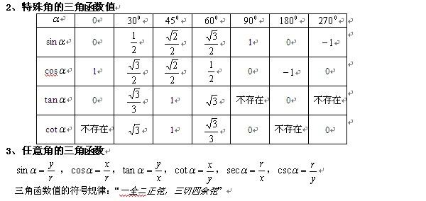 """初等函数_{ """"q"""": """"初等函数在定义 ..."""