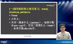 视频:新东方朱伟考研英语写作考前高分特训(二)