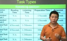 视频:托福口语评分标准