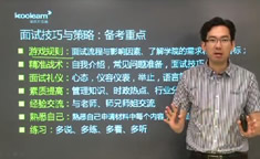 MBA面试:备考重点