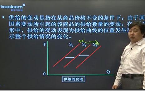 同等学力西方经济学-微观经济学(供给曲线)