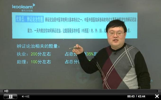 中西医执业医师考试备考公开课(下)