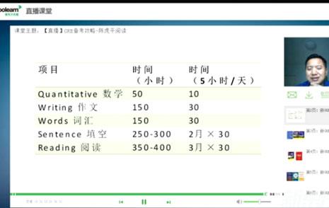新东方在线陈虎平:GRE阅读备考攻略