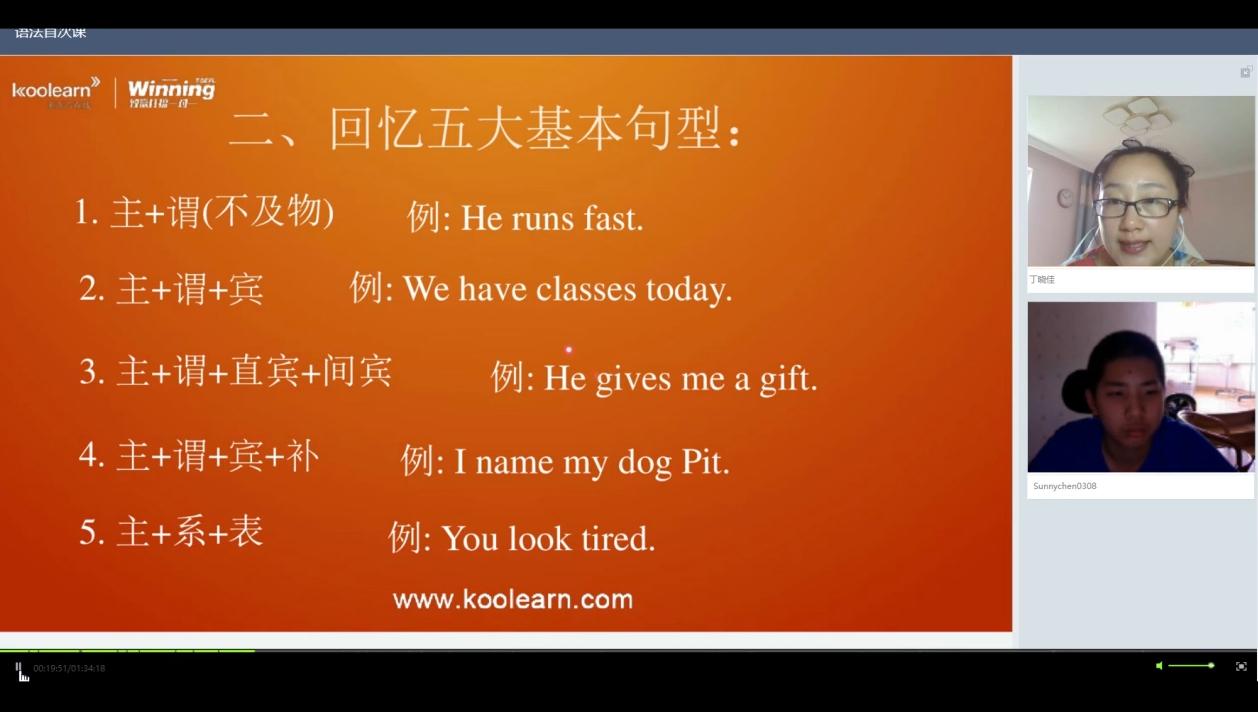 新东方在线丁晓佳:ACT基础语法五大基本句型精讲