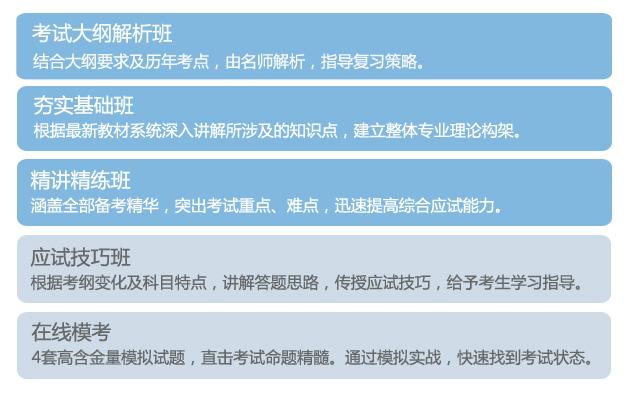 2015年中西医助理医师综合笔试提高班