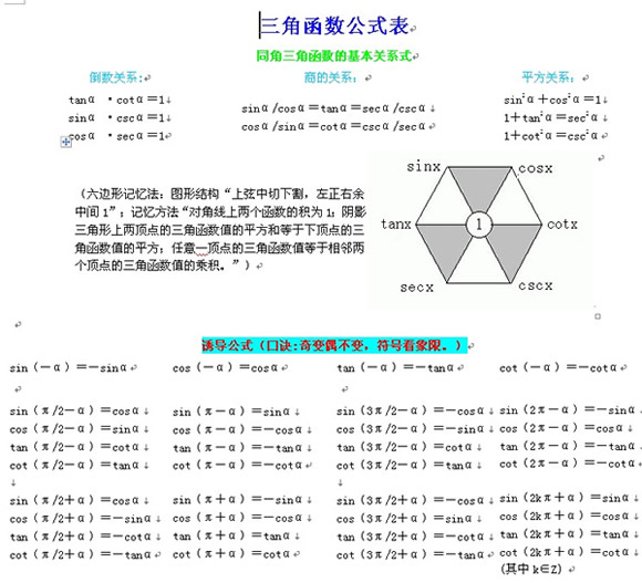 2012考研政治英语大纲_2013考研数学复习资料 三角函数公式表_考研_新东方在线