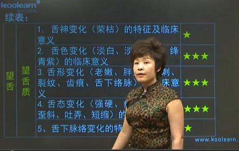 中医执业医师考试辅导:中医诊断学之望舌