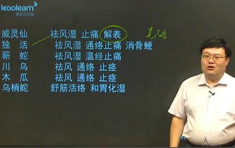 中醫執業助理醫師考試輔導:中藥學之祛風濕藥