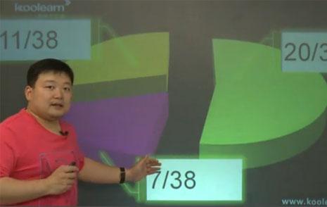 新东方在线胡楠:新GRE考试变化内容